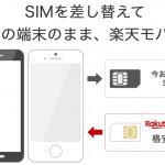 楽天モバイルのSIMカードはnanoとマイクロのどちらを選べばいい? サイズの選び方を徹底解説!